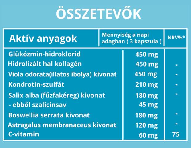 Leviola kapszula összetevők